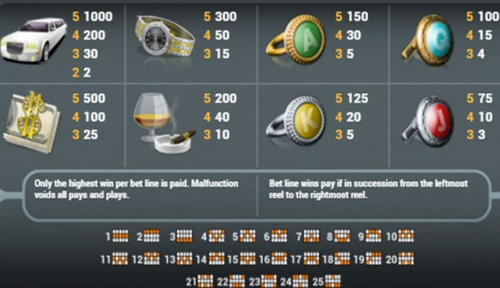 Mega Fortune Jackpot Paytable