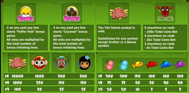 tiki-island-Jackpot-scatter-WILD-symbols